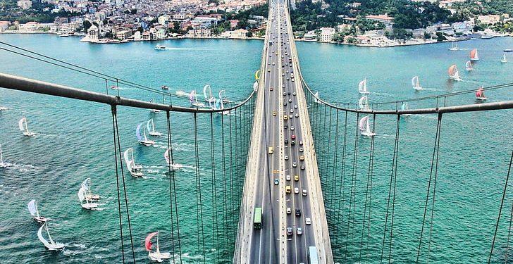 دليلك الكامل للسياحة في تركيا