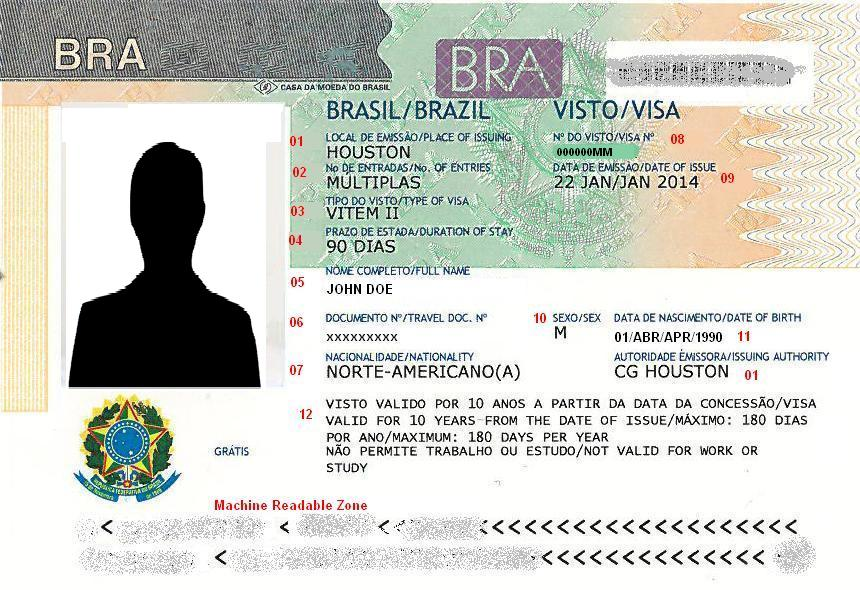 اجراءات استخراج فيزا البرازيل